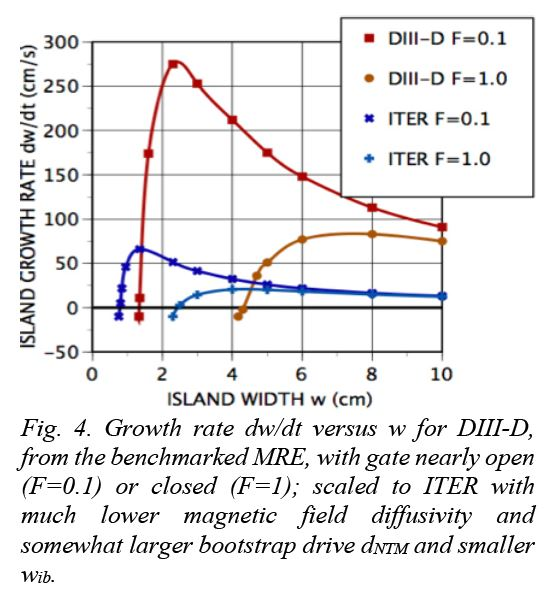 ISLAND GROWTH RATES IN DIII-D & ITER