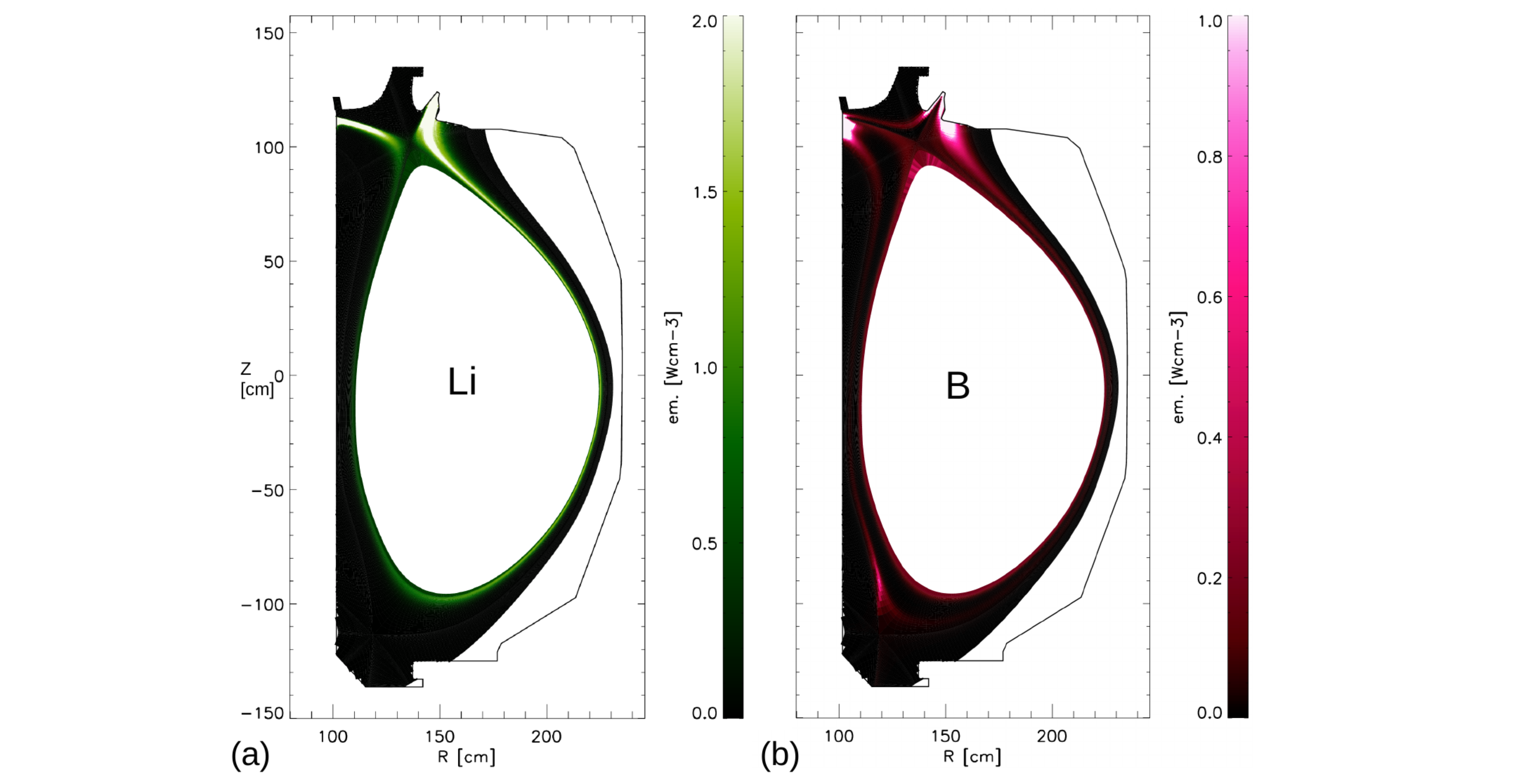 Distribution of total radiated power modeled with EMC3-EIRENE for (a) lithium and (b) boron impurities, showing qualitative and quantitative differences in the power dissipation.
